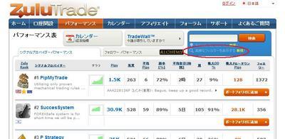ZuluTrade_select.jpg